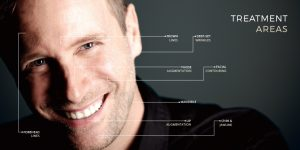 facial aesthetics treatment areas marked out male