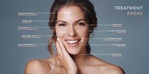 Facial Aesthetics Treatment Areas Female